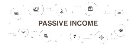 passive income Infographic 10 steps template.affiliate marketing, dividend income, online store, rental property icons