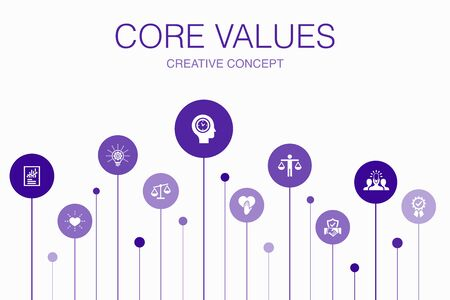 Core values Infographic 10 steps template. trust, honesty, ethics, integrity icons