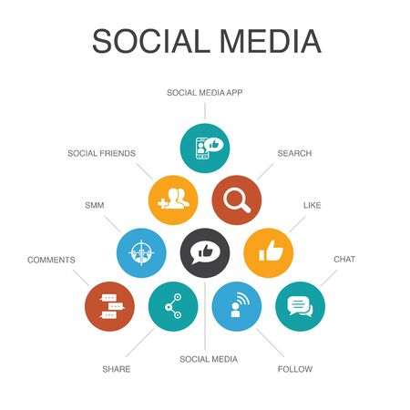 social media Infographic 10 steps concept.like, share, follow, comments simple icons