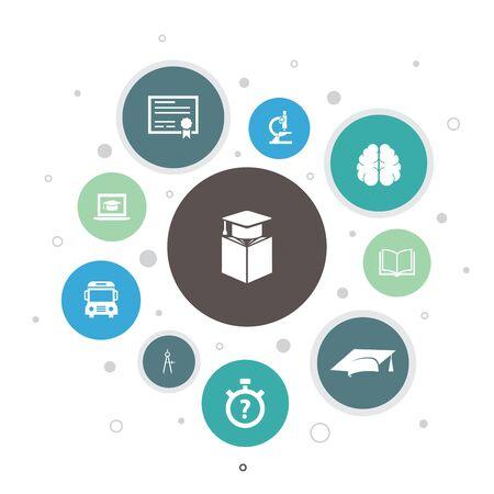 education Infographic 10 steps bubble design. graduation, microscope, quiz, school bus icons Ilustrace