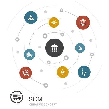 Koncepcja kolorowe koło SCM z prostymi ikonami. Zawiera takie elementy jak zarządzanie, analiza, dystrybucja
