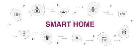 Smart home Infographic 10 steps circle design. motion sensor, dashboard, smart assistant, robot vacuum icons
