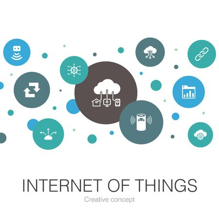 Internet of things trendy circle template with simple icons. Contains such elements as Dashboard, Cloud Computing, Smart assistant