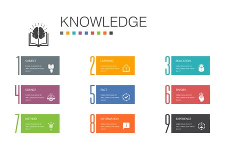 knowledge Infographic 10 option line concept.subject, education, information, experience simple icons