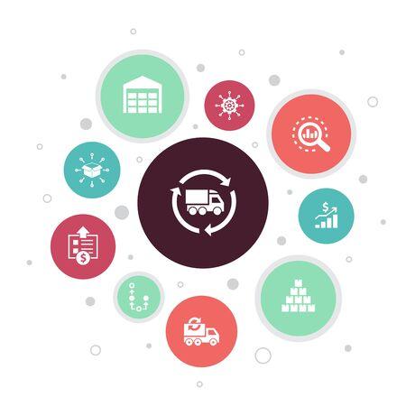 SCM Infographic 10 steps bubble design. management, analysis, distribution, procurement icons