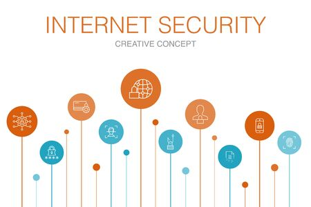 Internet Security Infographic 10 steps template. cyber security, fingerprint scanner, data encryption, password simple icons