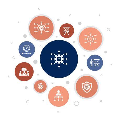 Project management Infographic 10 steps bubble design. Project presentation, Meeting, workflow, Risk management icons