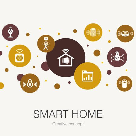 Smart home trendy circle template with simple icons. Contains such elements as motion sensor, dashboard, smart assistant, vacuum