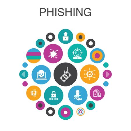 phishing Infographic circle concept. Smart UI elements attack, hacker, cyber crime, fraud icons Stock Vector - 133750411
