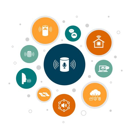 voice assistant Infographic 10 steps bubble design.smart home, voice user interface, smart speaker, IOT icons