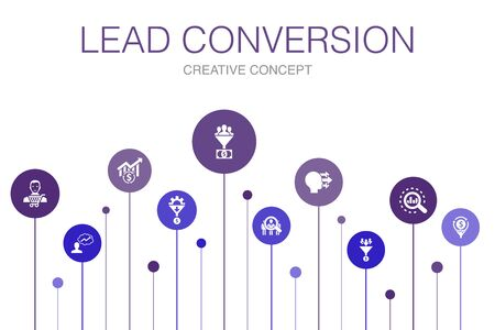 lead conversion Infographic 10 steps template. sales, analysis, prospect, customer icons
