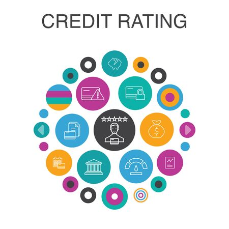 credit rating Infographic circle concept. Smart UI elements Credit risk, Credit score, Bankruptcy, Annual Fee simple icons
