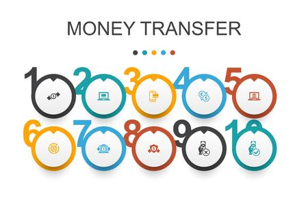 money transfer Infographic design template.online payment, bank transfer, secure transaction, approved payment icons