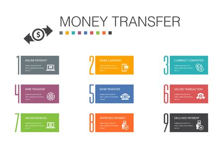 money transfer Infographic 10 option line concept.online payment, bank transfer, secure transaction, approved payment simple icons
