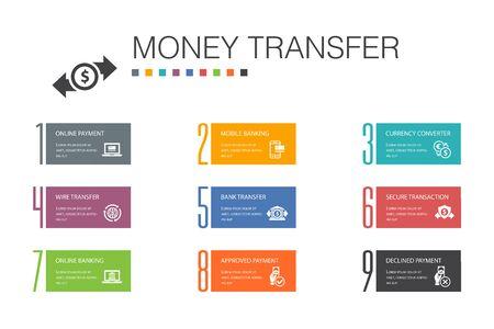 trasferimento di denaro Infografica 10 linea di opzioni concept.pagamento online, bonifico bancario, transazione sicura, pagamento approvato icone semplici