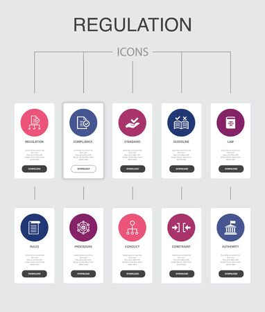regulation Infographic 10 steps UI design.compliance, standard, guideline, rules simple icons
