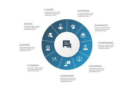 Consultoría de diseño de círculo de 10 pasos de infografía. Expertos, conocimientos, experiencia, iconos de consultores