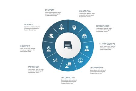 Consulting Infographic 10 steps circle design. Expert, knowledge, experience, consultant icons Illustration