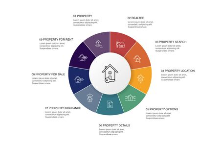 Real Estate Infographic 10 steps circle design.Property, Realtor, location, Property for sale simple icons  イラスト・ベクター素材