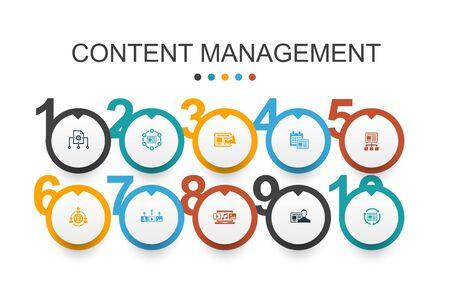 Content Management Infographic design template CMS, content marketing, outsourcing, digital content icons Ilustração