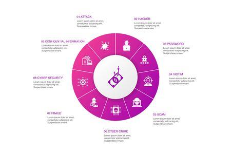 phishing Infografía diseño de círculo de 10 pasos. ataque, pirata informático, delito cibernético, iconos de fraude