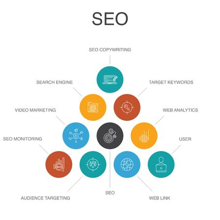 SEO Infographic 10 steps concept. Search engine, Target keywords, Web analytics, SEO monitoring simple icons 向量圖像