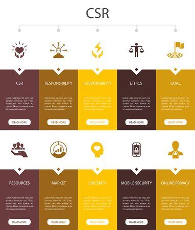 CSR Infographic 10 option UI design.responsibility, sustainability, ethics, goal simple icons