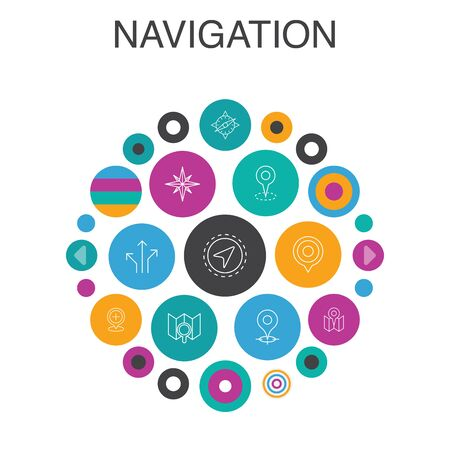 Navigation Infographic circle concept. Smart UI elements location, map, gps, direction