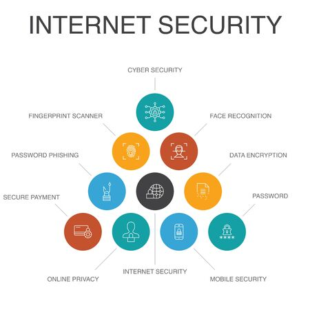 Internet Security Infographic 10 steps concept. cyber security, fingerprint scanner, data encryption, password simple icons 向量圖像