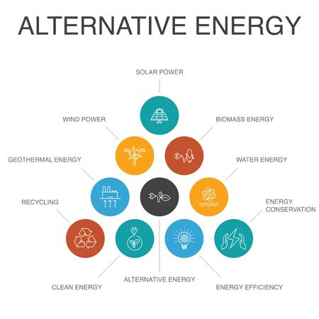 Alternative energy Infographic 10 steps concept. Solar Power, Wind Power, Geothermal Energy, Recycling simple icons