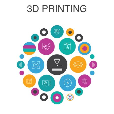 3d printing Infographic circle concept. Smart UI elements 3d printer, filament, prototyping, model preparation