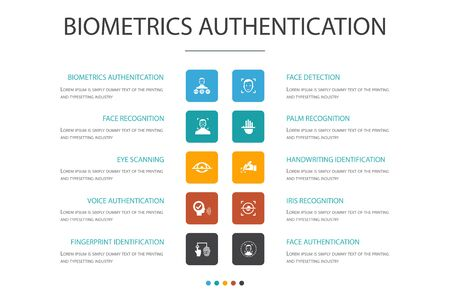 Biometrics authentication Infographic 10 option concept.facial recognition, face detection, fingerprint identification, palm recognition icons