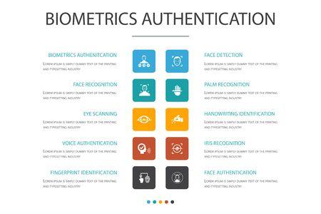 Biometrics authentication Infographic 10 option concept.facial recognition, face detection, fingerprint identification, palm recognition icons
