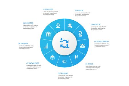 coaching Infographic 10 steps circle design.support, mentor, skills, training icons Illustration