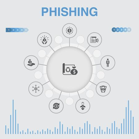 phishing infographic with icons. Contains such icons as attack, hacker, cyber crime, fraud Illustration