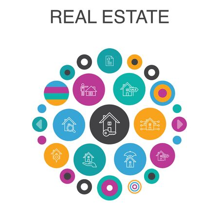Real Estate Infographic circle concept. Smart UI elements Property, Realtor, location, Property for sale 向量圖像