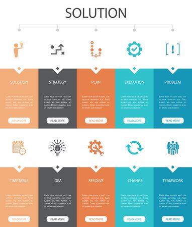 Soluzione Infografica 10 opzione Progettazione dell'interfaccia utente. strategia, piano, esecuzione, calendario semplici icone