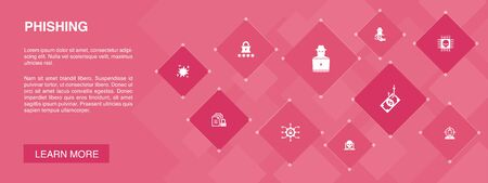 phishing banner 10 icons concept.attack, hacker, cyber crime, fraud icons