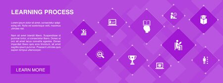 learning process banner 10 icons concept.research, motivation, education, achievement icons 向量圖像