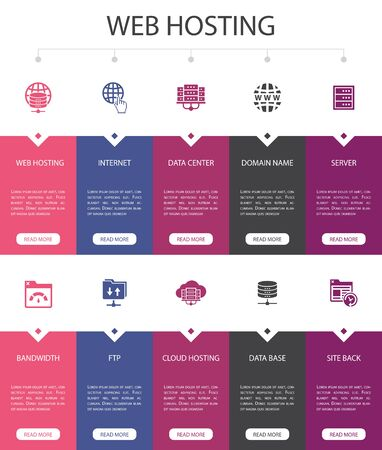web hosting Infographic 10 option UI design. Domain Name, Bandwidth, Database, internet simple icons Ilustração