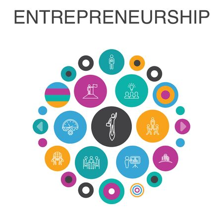 Entrepreneurship Infographic circle concept. Smart UI elements Investor, Partnership, Leadership, Team building