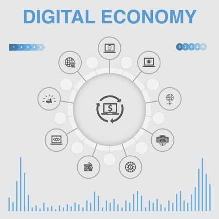 Digital economy infographic with icons. Contains such icons as computing technology, e-business, e-commerce, data center simple icons