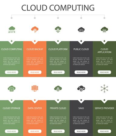 Cloud computing Infographic 10 option UI design.Cloud Backup, data center, SaaS, Service provider simple icons Ilustrace