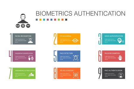 Biometrics authentication Infographic 10 option line concept.facial recognition, face detection, fingerprint identification, palm recognition simple icons 向量圖像