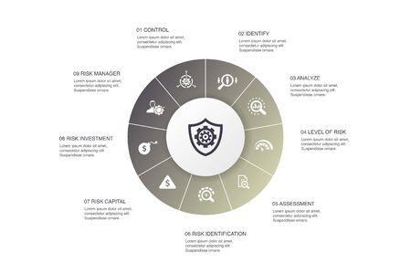 Risikomanagement Infografik 10 Schritte Kreisdesign. Kontrolle, Identifizierung, Risikostufe, Analyse von Symbolen