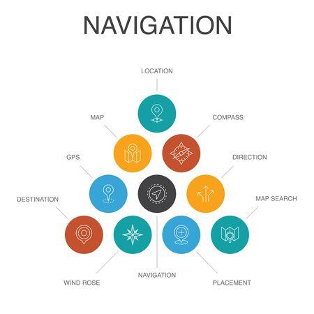 Concepto de navegación infografía 10 pasos. ubicación, mapa, gps, dirección iconos simples
