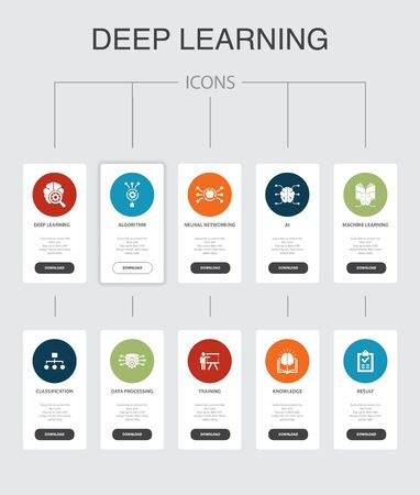 Deep learning Infographic 10 steps UI design. algorithm, neural network, AI, Machine learning simple icons Ilustracja
