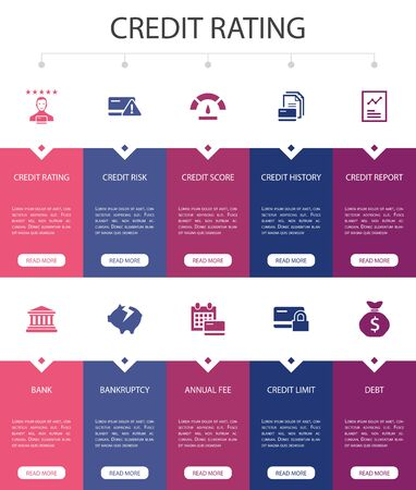 credit rating Infographic 10 option UI design.Credit risk, Credit score, Bankruptcy, Annual Fee 向量圖像