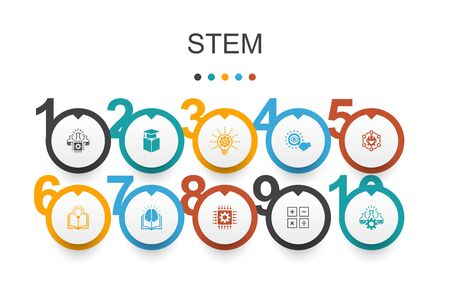 STEM Infographic design template. science, technology, engineering, mathematics icons