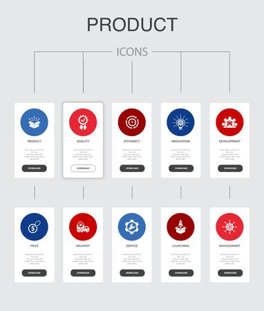 product Infographic 10 stappen UI design.price, quality, delivery, development simple icons Vector Illustratie